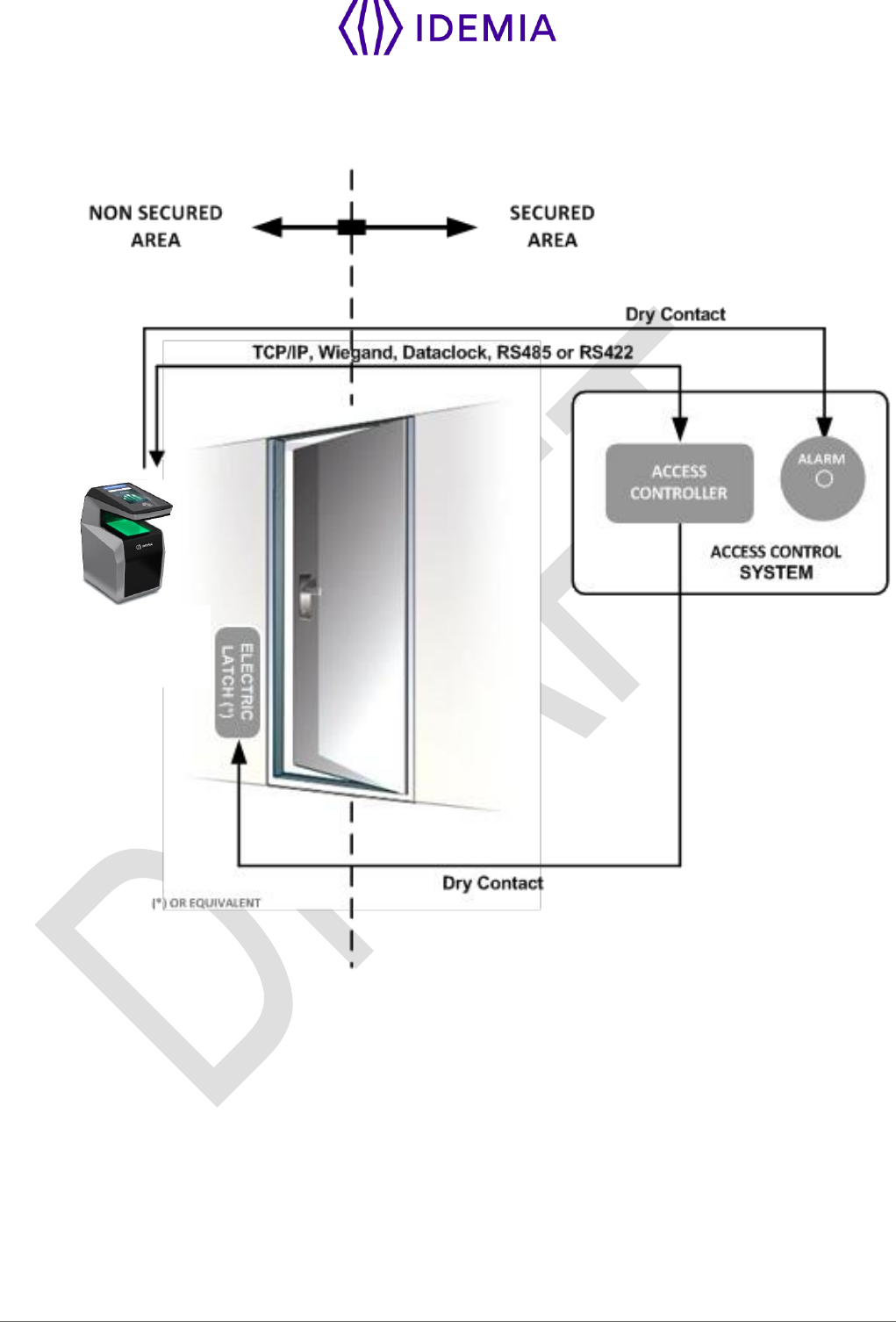 IDEMIA Identity and Security France MPHAC004A Access Control