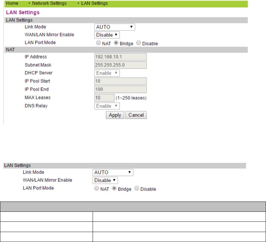CETIS 9602IPMWD VoIP Phone (Handset) User Manual