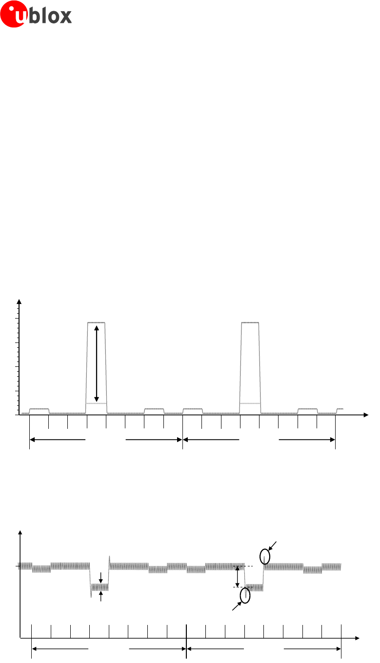 U Blox 2agqn4nnn Cellular Module User Manual Sara R4 Series Ic Pulse Emp Generator Timer Schematic Diagram System Integration