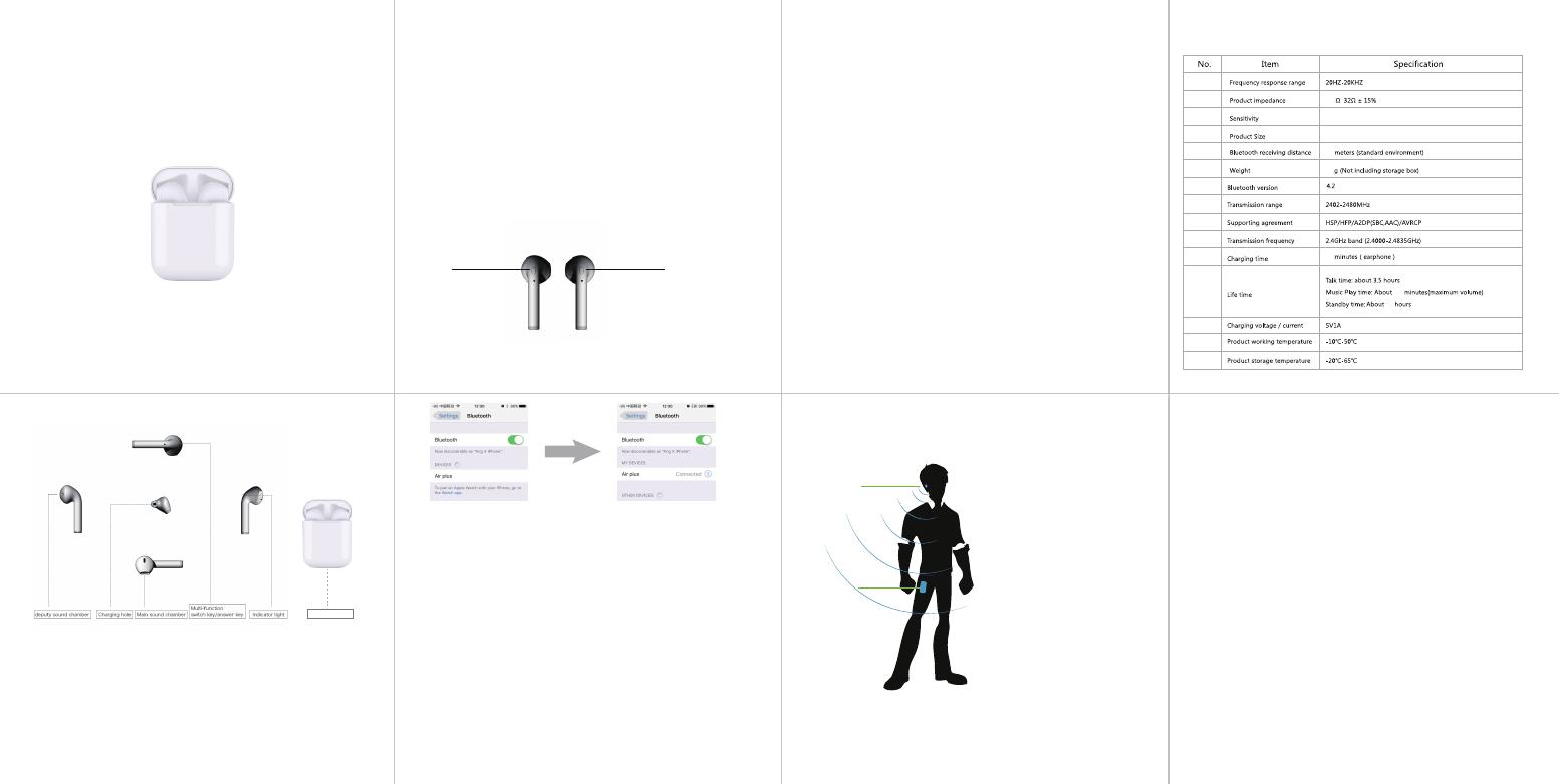 VISHI AIRPLUS Wireless Bluetooth Earbuds User Manual