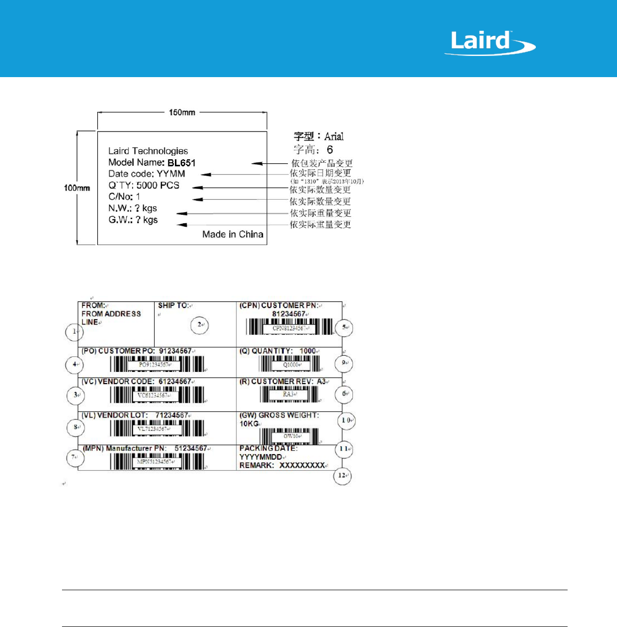 Laird Technologies BL651 Bluetooth 5 0 Module w/Integrated