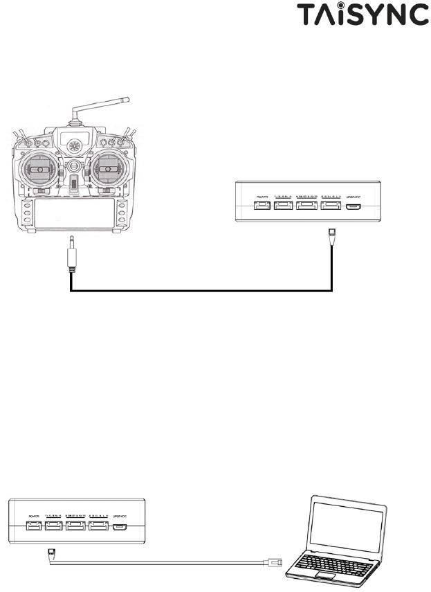 Taisync Technology T18V12110 2.4GHz HD Wireless Link User