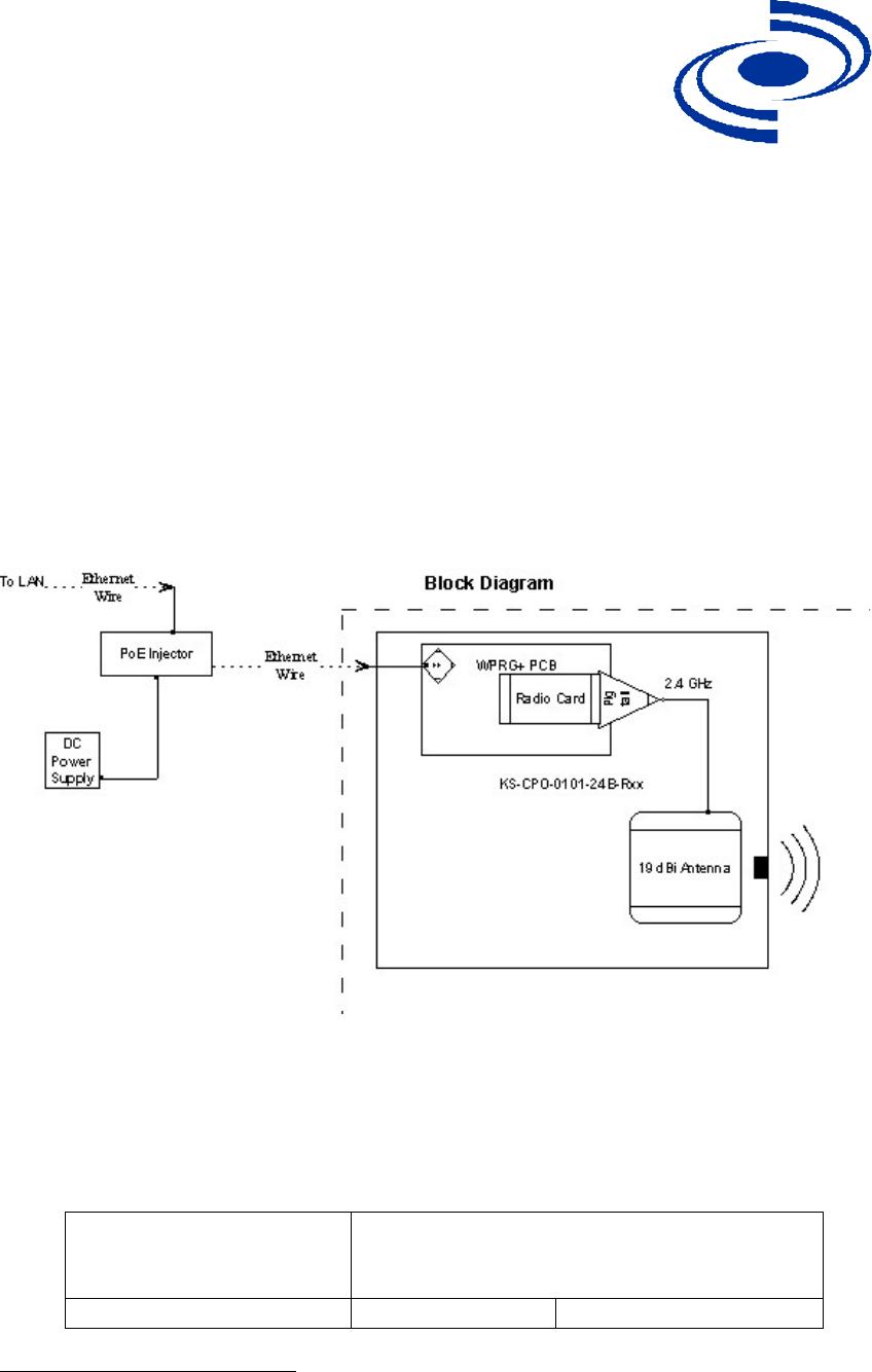 Karlnet 0003 80211 Wireless Bridge User Manual 403286 Antenna Power Injector Schematic 525 Metro Place North Suite 100