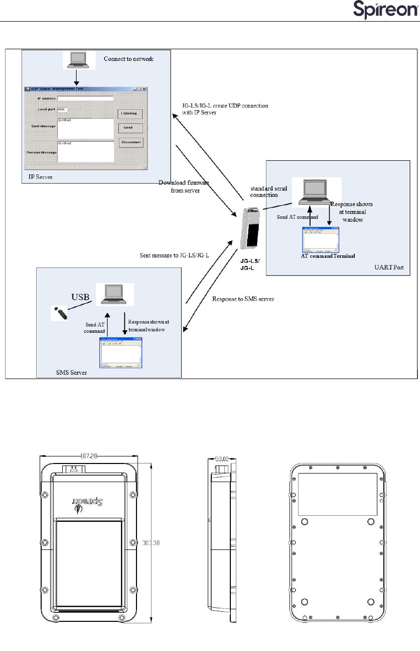 Spireon JL01 Wireless Communication Device User Manual user ... on