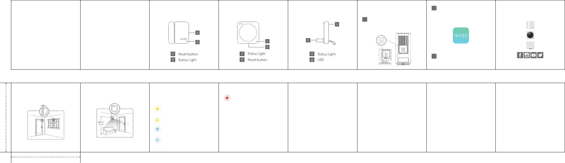 TianJin HuaLai Technology WHSB1 WYZE Sensor Bridge User Manual