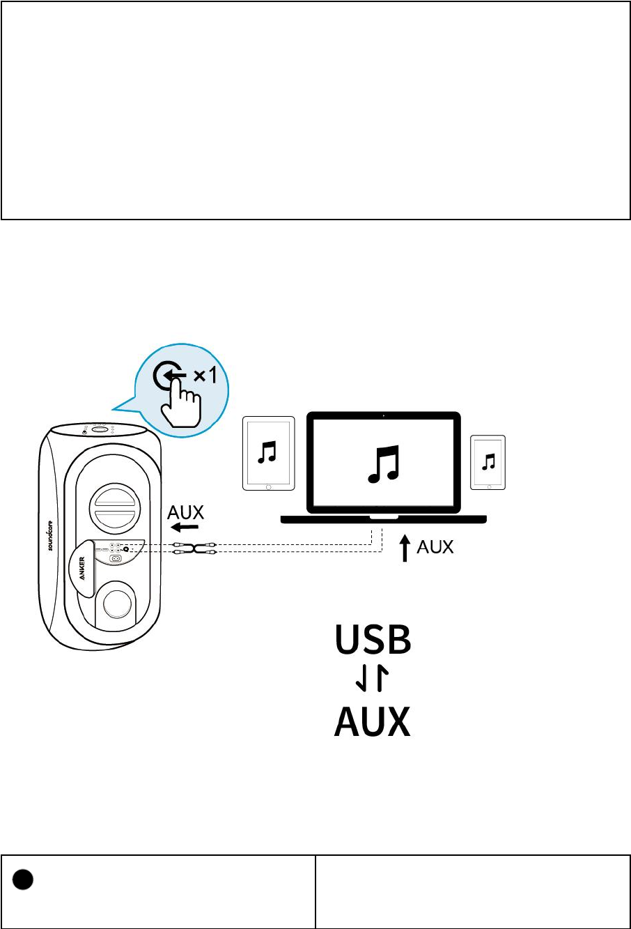 Anker Innovations A3391 Soundcore Rave User Manual
