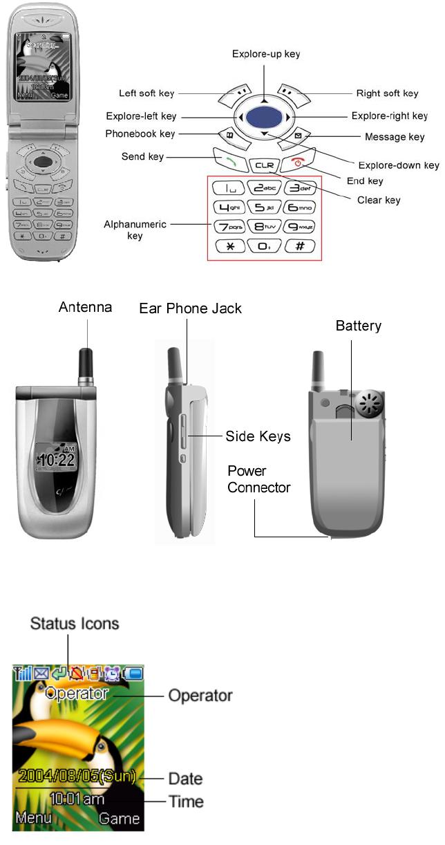 UTStarcom Korea Technologies UT251 UT GF251 Handset User