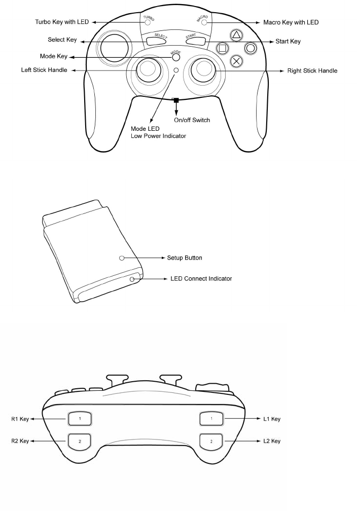 Globlink Technology GCTX01 WIRELESS PS2 GAME CONTROLLER User