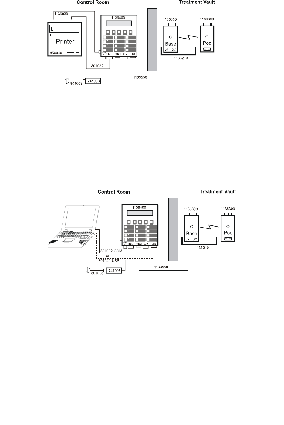 Sun Nuclear 1136 Wireless Dosimetry User Manual