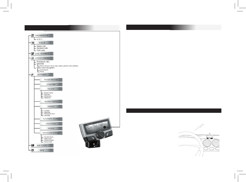 Parrot Car Kit Wiring Diagram. Club Car Manual Wire Diagrams ... on
