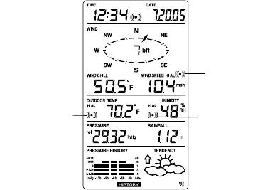 La Crosse Technology TX22U Thermo-hygro Transmitter User