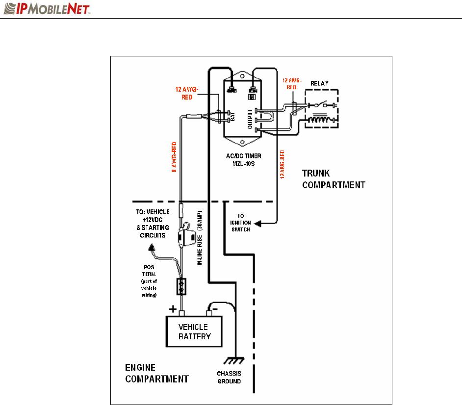IP Mobilenet M64450G25 High Sd Mobile Radio User Manual 638402 on