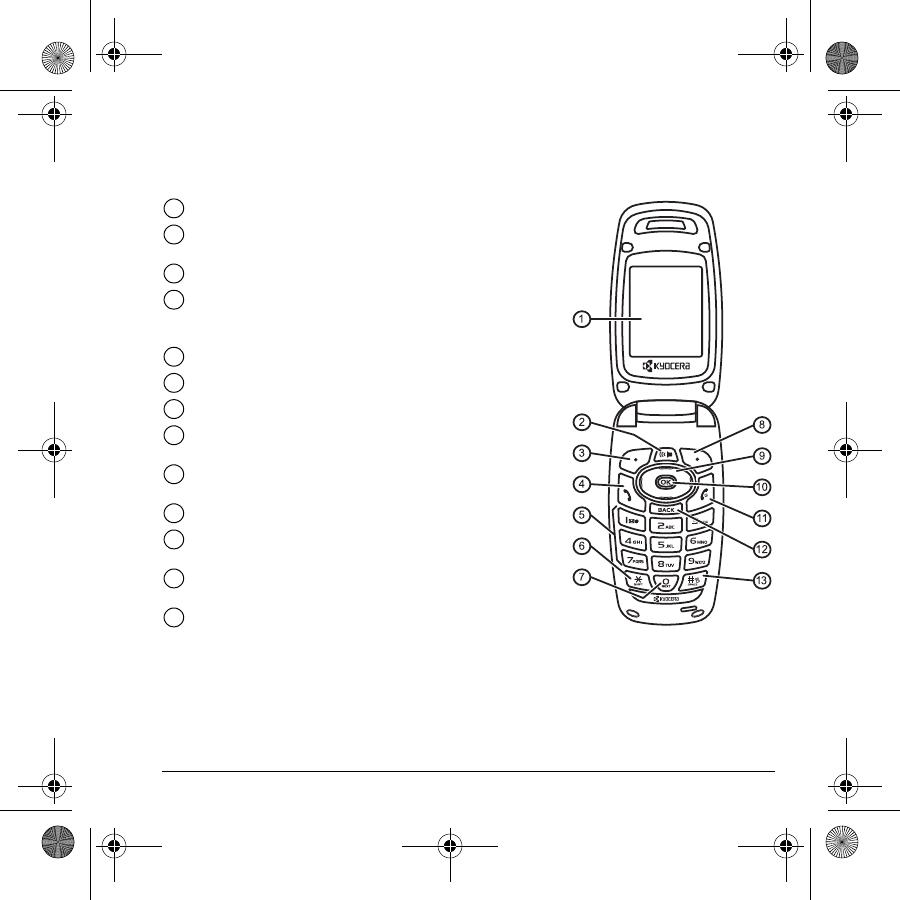 Kyocera KWC-K24 Dual-band, Tri-mode Cellular Phone User