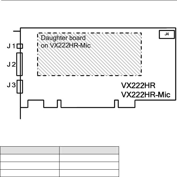 Digigram PCX924HR Audio Equipment User Manual UserManual