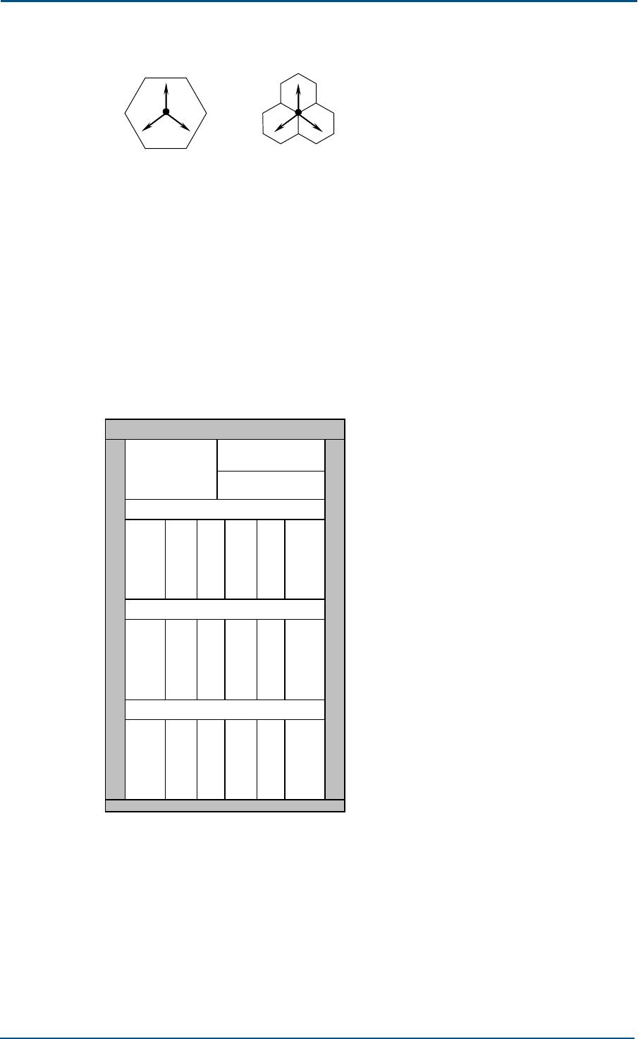 ZTE ZXG-BTS2 GSM Base Transceiver Station User Manual