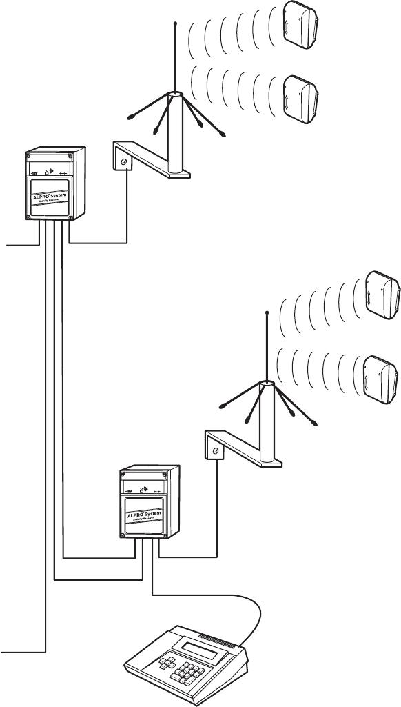 DeLaval 906520V2 Alpro System Activity Meter Transmitter
