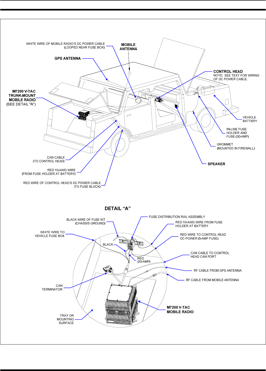 Harris M7200vtac M7200 V Tac 700 800 Mhz Mobile Radio User Manual Know If It Will Be Readable But Here Is A Wiring Diagram Of Fuse C Mm 011074 001
