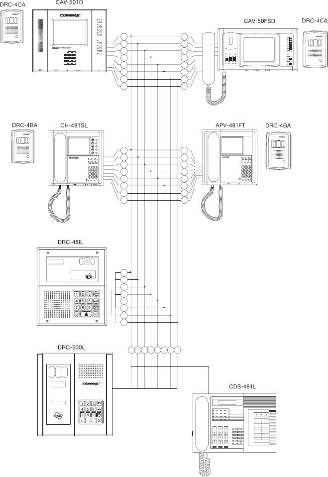 Schema Installation Videophone Commax