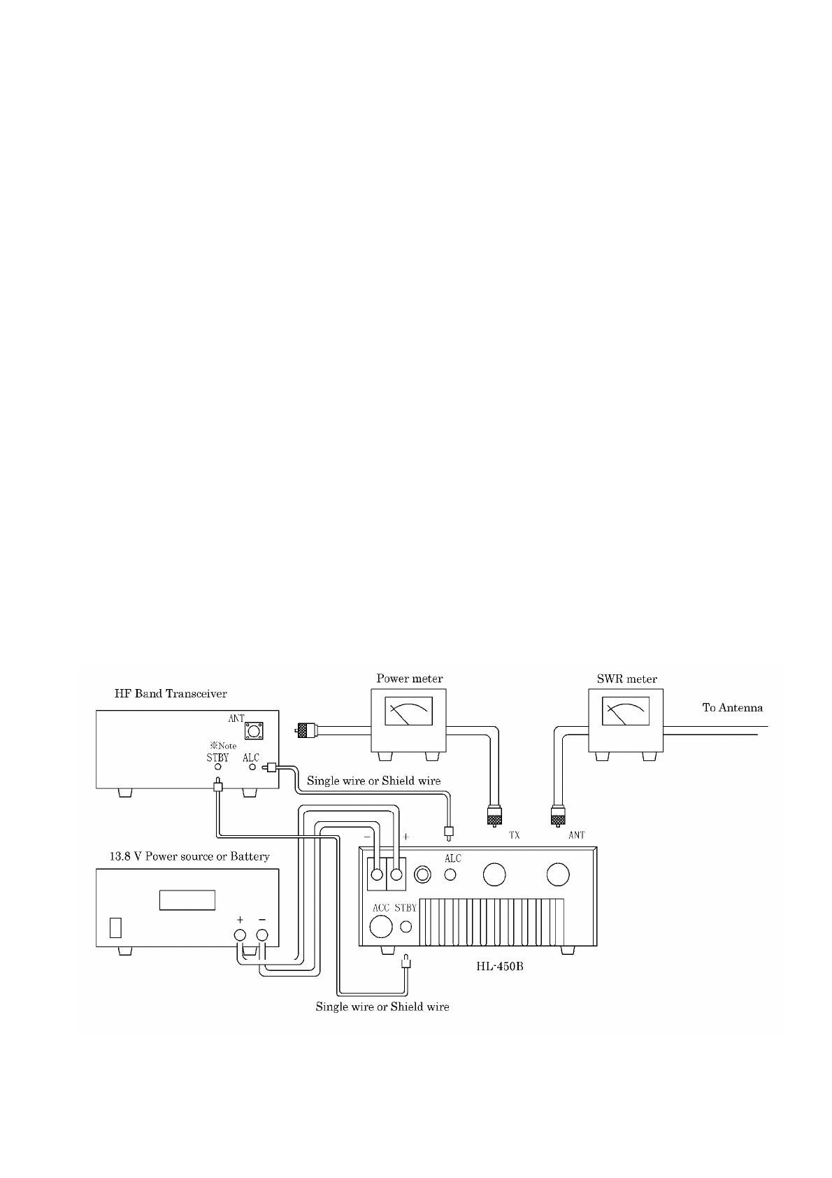 Tokyo Hy Power Labs Hl 450b Solid State Hf Band Linear Amplifier Texas Gg Wiring Diagram Tx Coax Connector