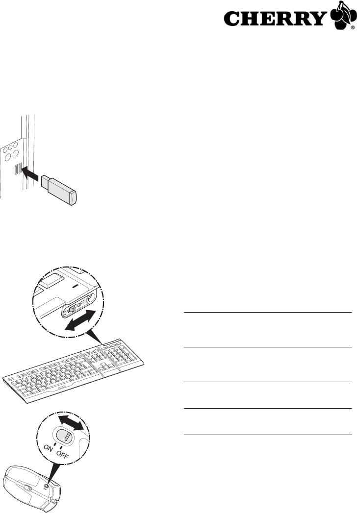 Cherry G260 Wireless Keyboard User Manual 644 0518 03 WOD1Bunlimited