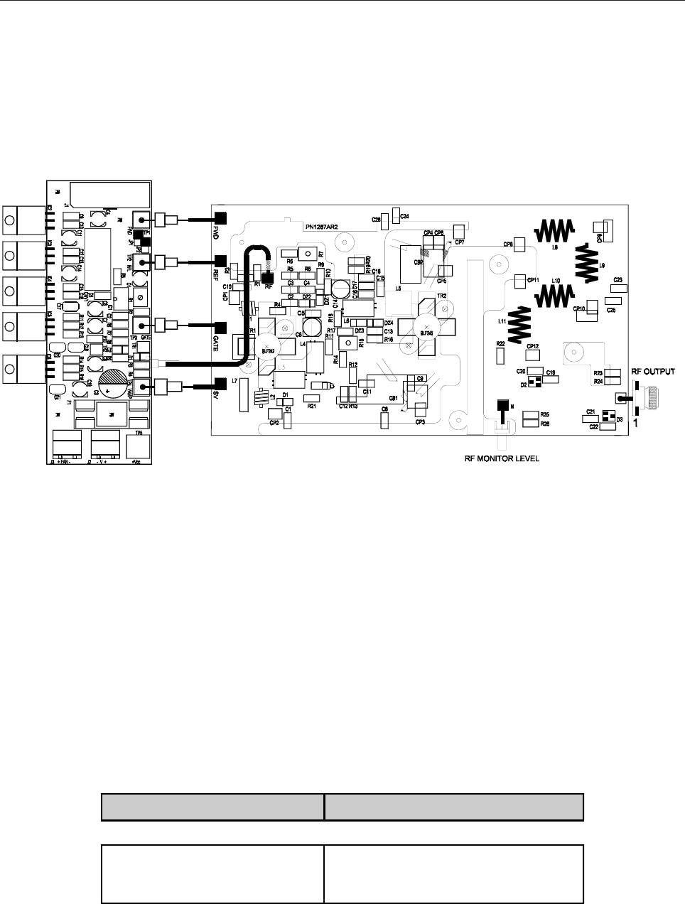 Elettronika S r l MIZAR30 30 Watt FM Broadcast Transmitter