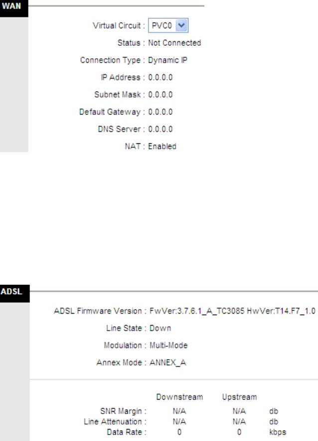 EDATA COMMUNICATIONS DSL-2140W ADSL2PLUS 4-port Router(DSL