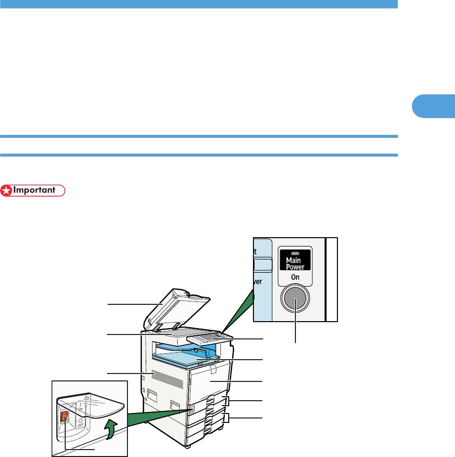 Ricoh Rfapl02 Full Color Mfp User Manual 1 Of 3 Copier Aficio Mp C2800 C3300 Service 2 Getting Started
