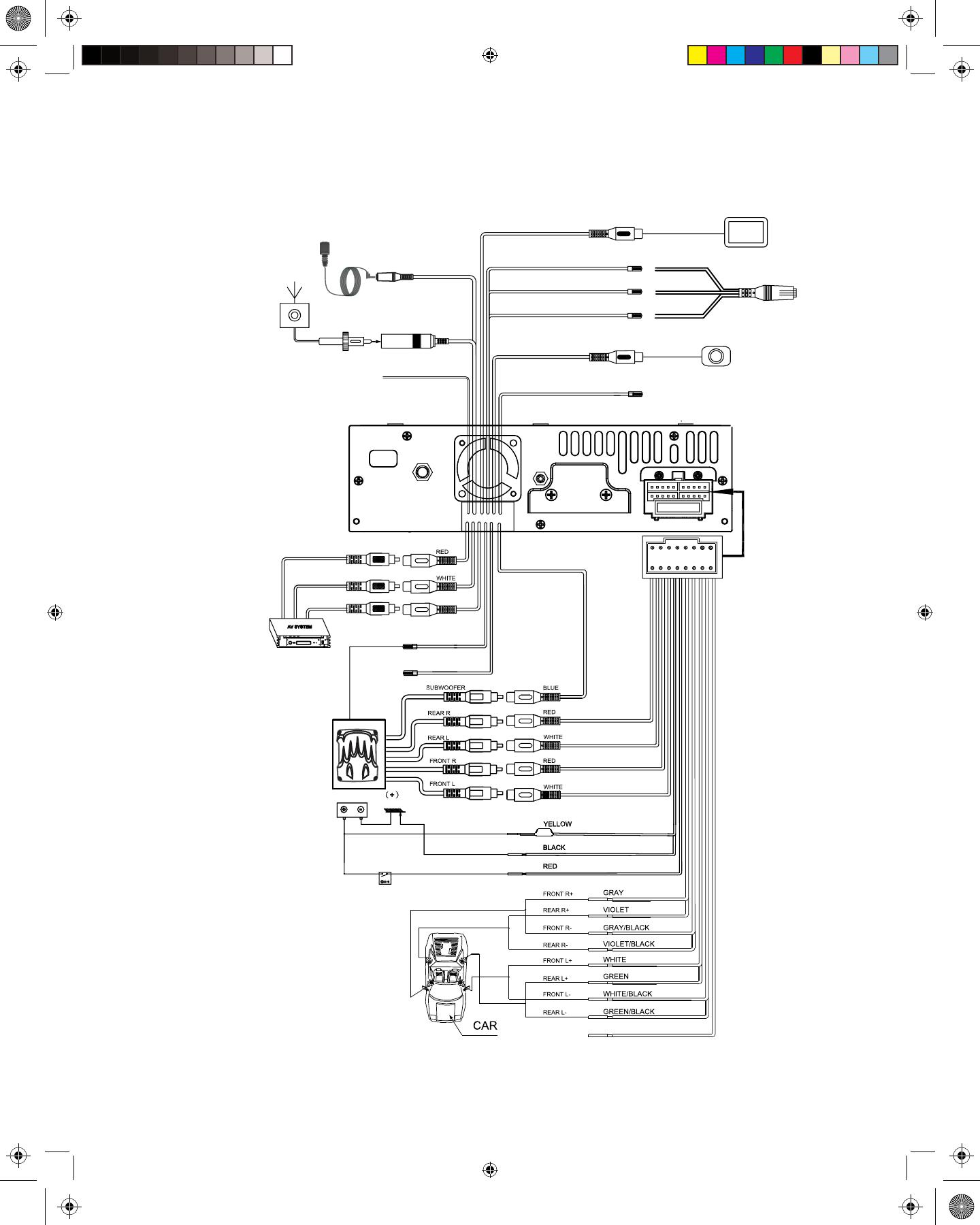 Jensen VX3010 IM_v1.revised VX 3012 Installation Quick Start Guide VX3012  IM ENUserManual.wiki