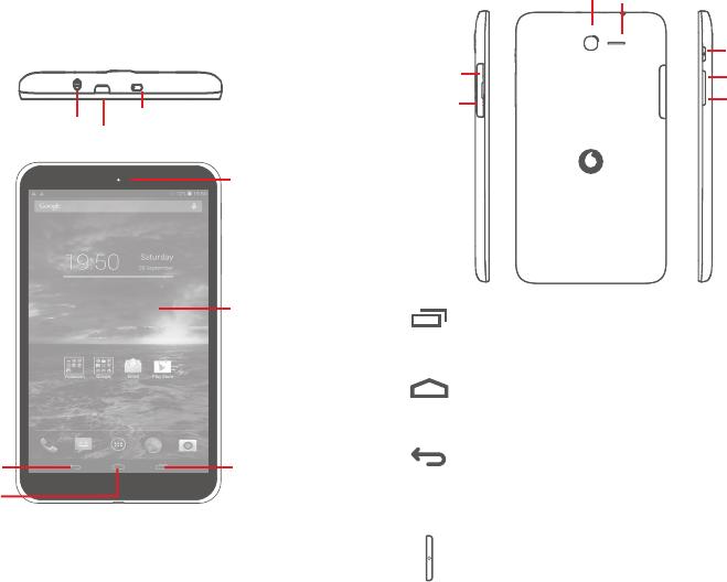 Vodafone Smart Tab 3G Operating Guide Smarttab3g UM En
